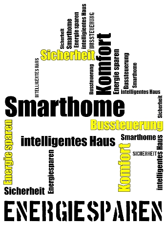 Wordle Smarthome